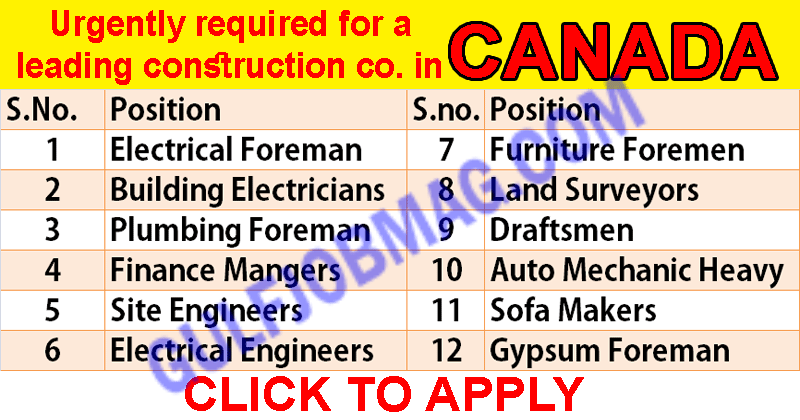Leading Construction company vacancy in Canada !! - Gulf Job Mag