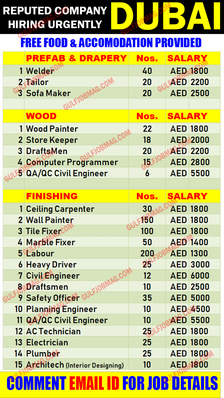 Urgently Hiring For Reputed Company In Dubai Apply Now