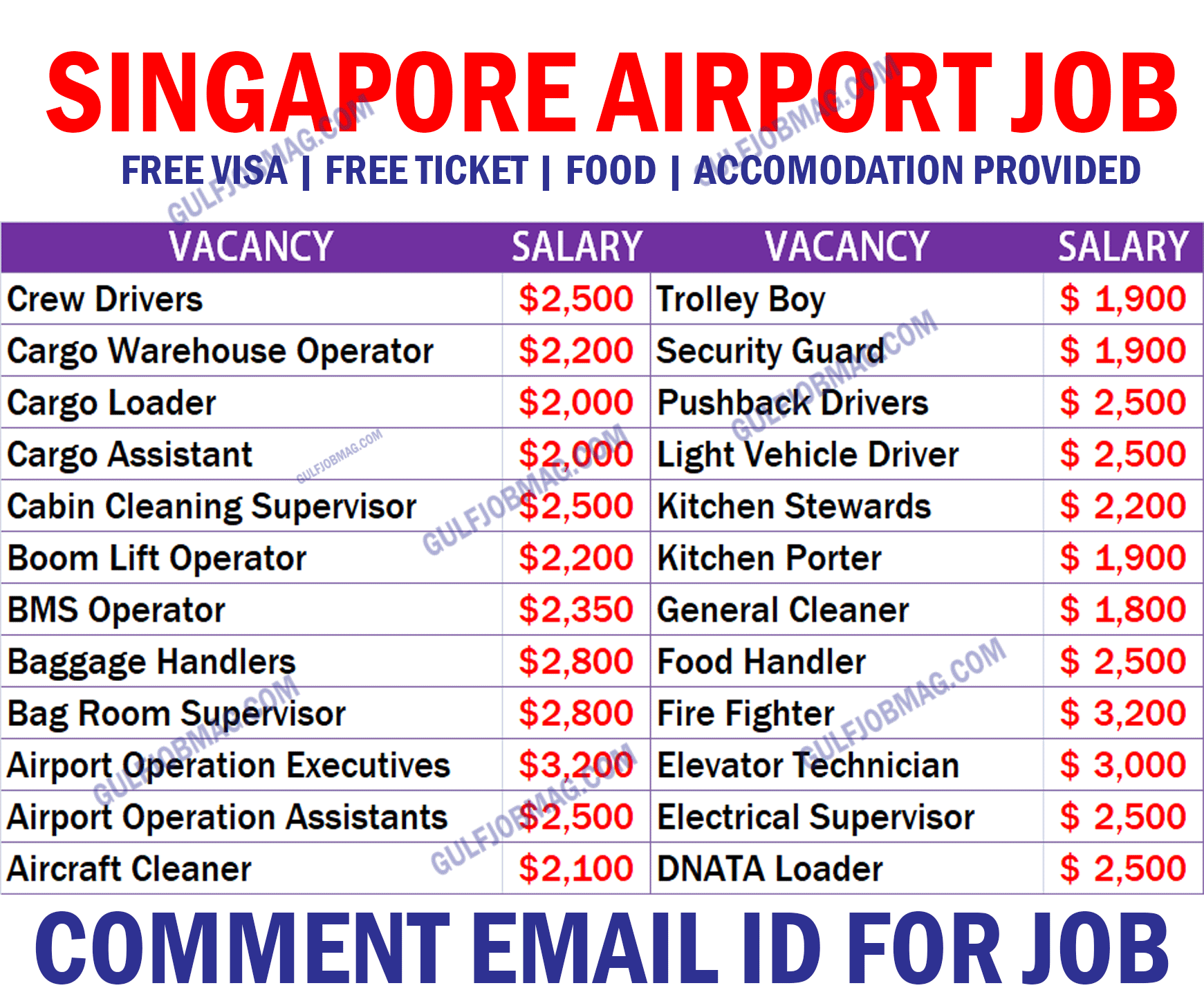 Singapore Airlines Staffs Hiring Now Urgent Demand